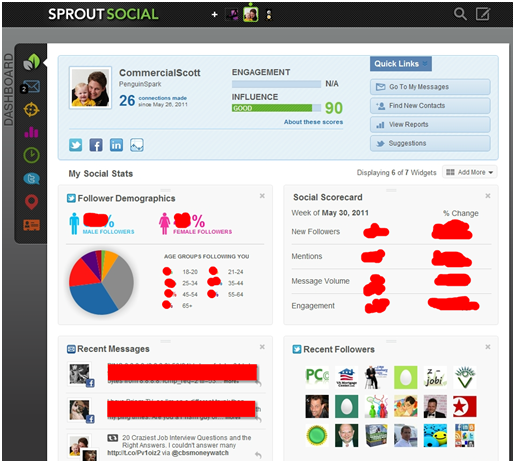 Track Social Media Analytics using SproutSocial