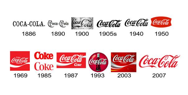cococola logo evolution
