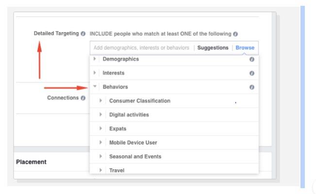 Facebook Advertising Behaviour Targeting