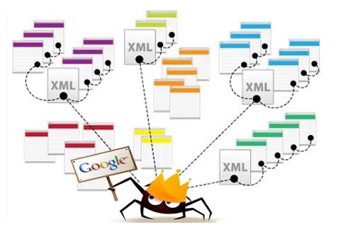 Search engine page indexing