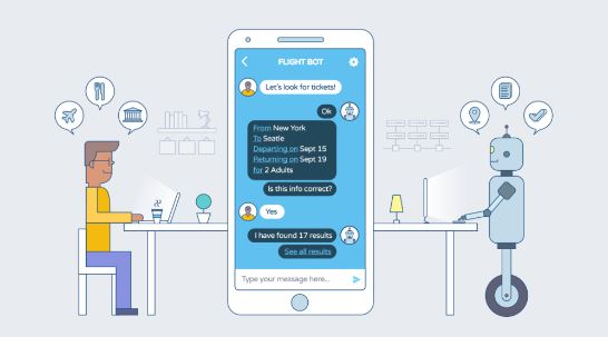 Chatbots are serving as the virtual assistant