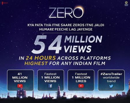 Zero's Digital Marketing Makes the Movie a Social Media Hero
