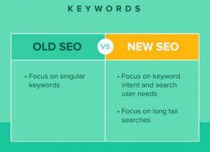 old vs new SEO in website designing