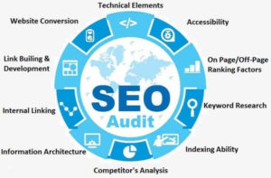 competitor SEO analysis in website designing