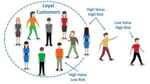 long-term customers