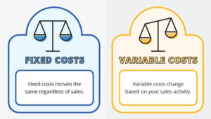 fixed and variable cost in financial metrics
