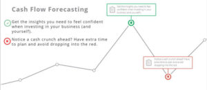 financial forecasting flow