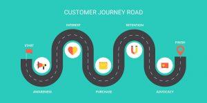 customer journey road