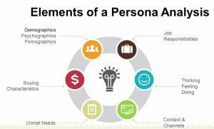 element of persona analysis
